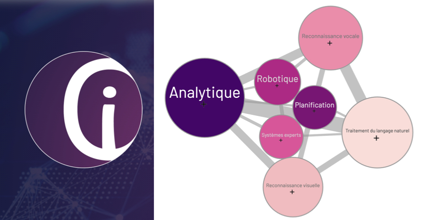 Cartographie dynamique de l'intelligence artificielle (IA) en éducation